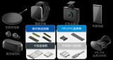 可以提高設備功能和節省空間的小型連接器解決方案
