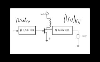 基于GaN HEMT实ζ现高效率F类〓功率放大器的设计与应用研究