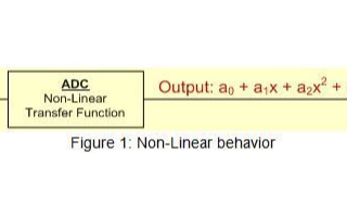SAR ADC之间的性能比较和输入注意事项