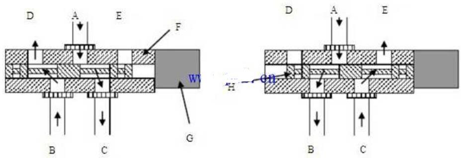 液压电磁阀的工作原理图