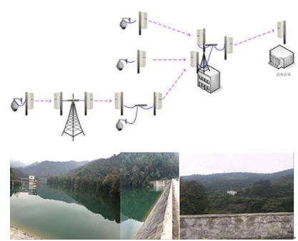 采用LA-5830F网桥实现水库24H无线监控系...