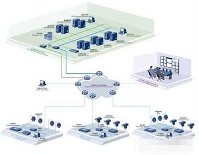 广西电网变电站监控联网系统的实现方案