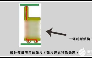 彈片微針模組在電池連接器性能測試中的作用