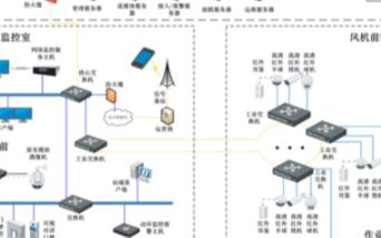 ??低曪L電場綜合安防系統的功能和應用方案的實現