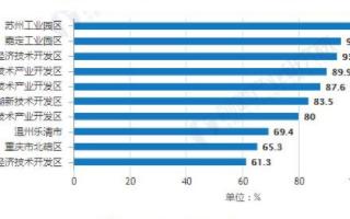 中國傳感器產業鏈逐漸完善,2021年市場規模將近3000億元