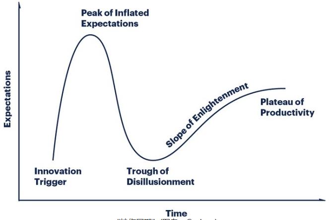 物联网或将在近期内对供应链战略产生变革性的影响