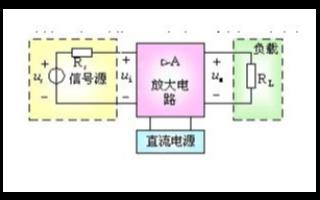 三极管放大电路的基本原理和作用分析