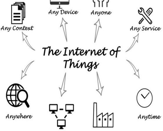 物联网生态系统或将进入下一阶段的增长?