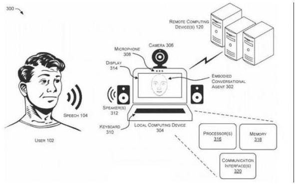 微軟新專利:人機交互的表達會話風格和面部表情