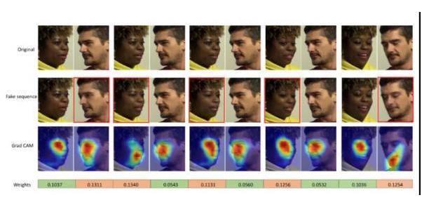 人工智能換臉技術逐漸演變成犯罪工具,急需反制技術