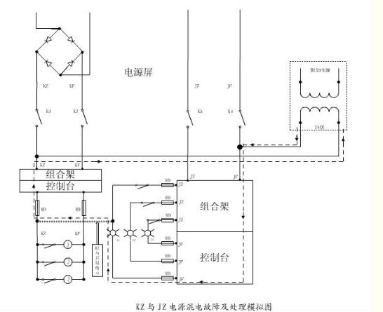 处理KZ/KF电源和JZ/JF电源混电故障的解决...