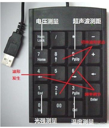 基于Altera DE0开发板的超声波测距模块设...