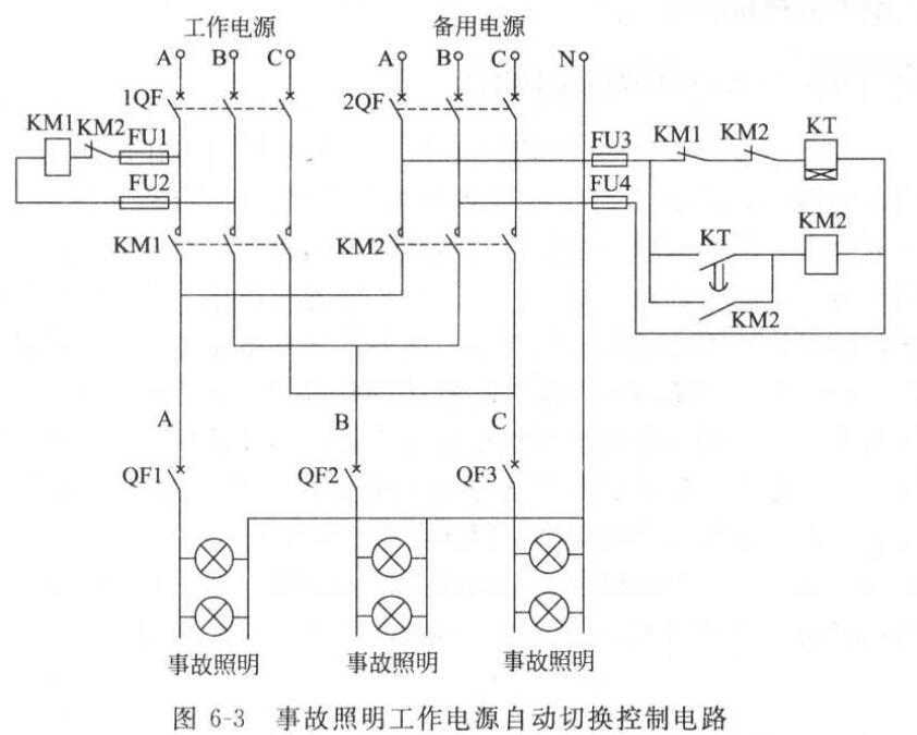 事故照明工作电源自动切换控制电路