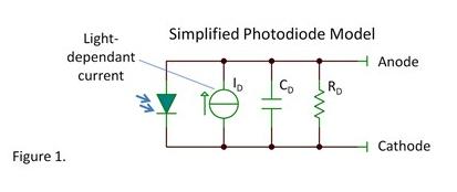 光电二极管工作在什么状态?光电二极管的特性和工作原理