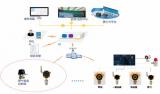 基于无线传感器物联的城市智慧燃气安监解决方案