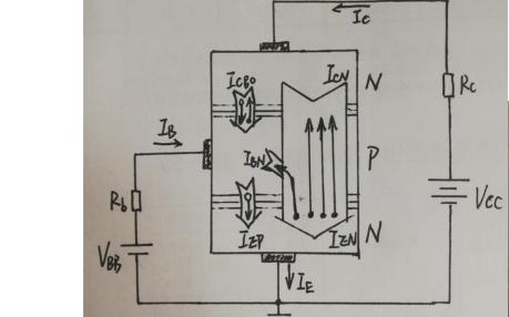 PN结原理与共射极放大电路的学习笔记免费下载