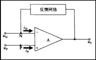 汽车电脑原理与维修精华的PDF电子书免费下载