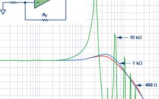 差分电压反馈型放大器性能为什么会受RF的影响