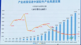 倪光南:产业政策促进中国软件产业高速发展