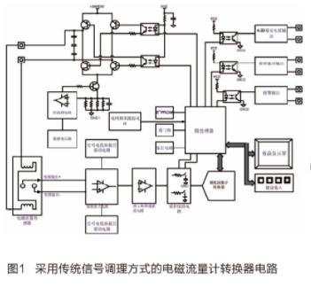 新型电磁流量计转换器方案的性能及应用分析