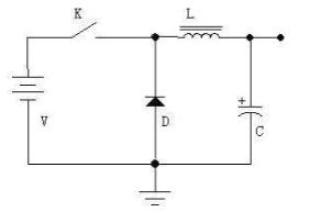 开关电源、线性稳压电源和低压差线性稳压器差异分析