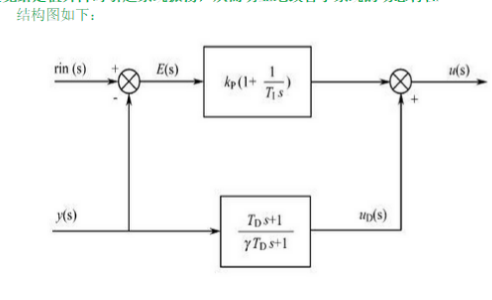 三大PID控制算法的C语言实现方案