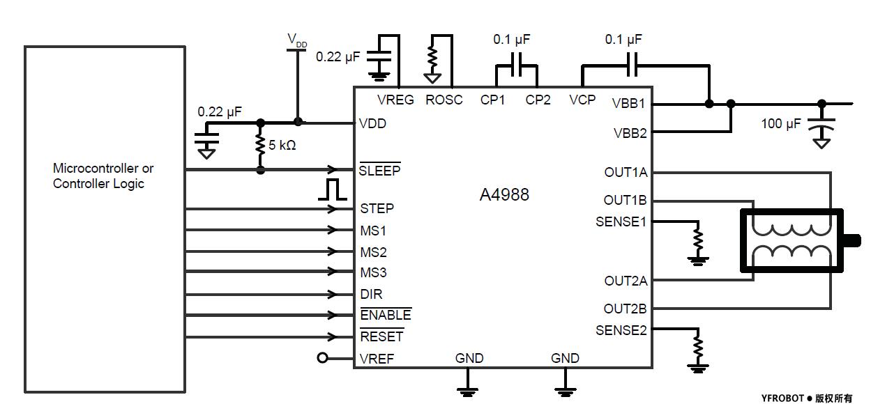 基于A4988的步進電機驅動器電路設計