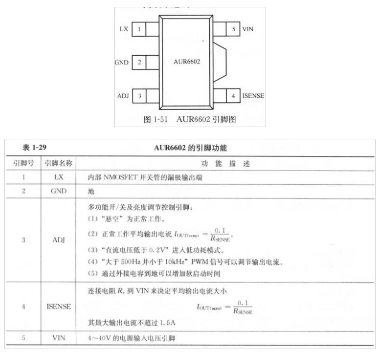 AUR6602电感式降压转换器的中文资料(特性_引脚功能_驱动电路)