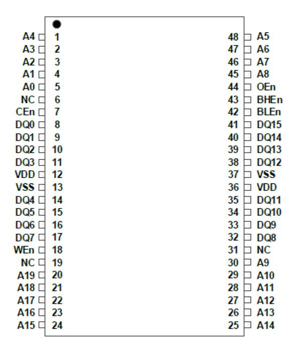 国产星忆高速异步X型随机存储芯片XM8A01M16V33A功能上等效于异步SRAM