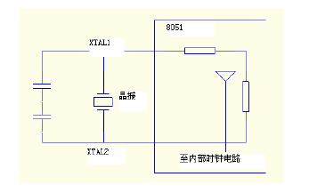 使用51單片機實現一個水箱控制系統的設計說明