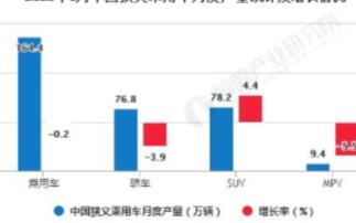8月新能源汽车销量实现强劲增长,环比增长23.9%