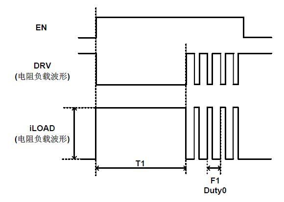 电磁阀驱动-专用模块GMD9003的方案说明