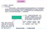 带你了解PCB制造复杂的工艺流程