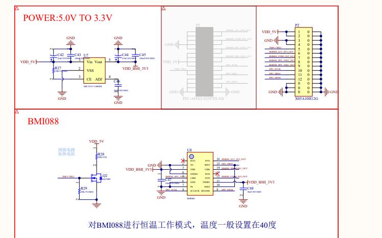 电动光学组件和手动光学组件技术的需求简介