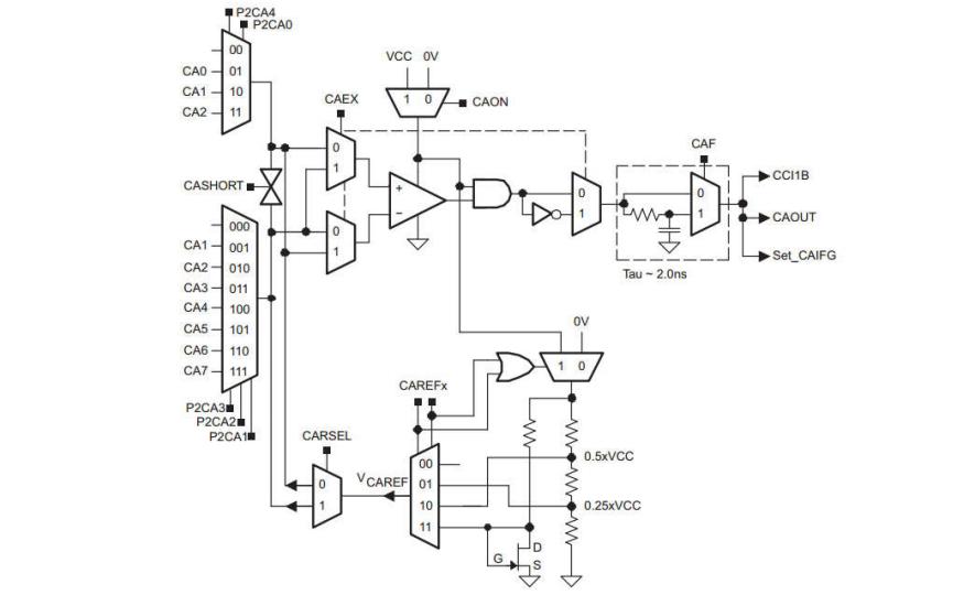 MSP430单片机比较器和FLASH的资料简介