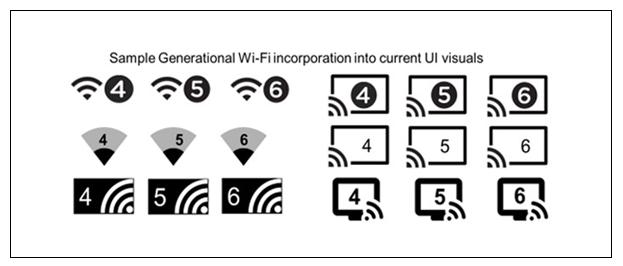 Wi-Fi 6是什么?怎么选择Wi-Fi 6路由器?