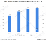 中国半导体照明产业规模稳中微增,通用照明是最大的...