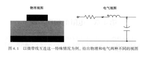 信号完整性基础知识中的电容电感技术分析