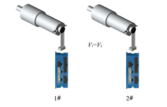 关于实现双电机速度同步的解决方案
