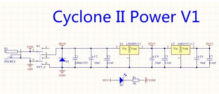 采取应用3个低压差LDO的FPGA电源策划Plan_汽车发动机