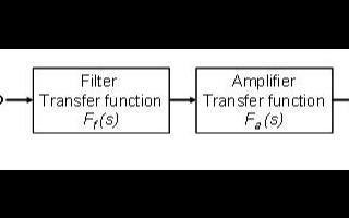 有源滤波器中的低通和高通响应的计算和相移≡分析∞