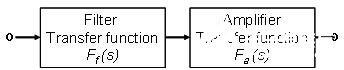 有源滤波器中的低通和高通响应的计算和相移分析
