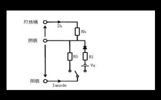 微波烧结计算机自动控制系统的材料和设计资料说明