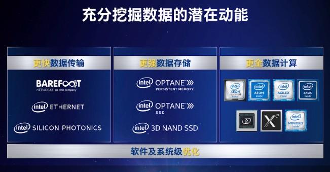 P4610是基于3D NAND介质的NVMeSS...