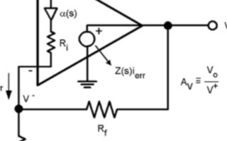 电流反馈放大器的应用问题及解决方法分析