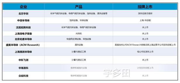 """中国造芯公司的""""去美化""""的地下战正在转暗为明"""