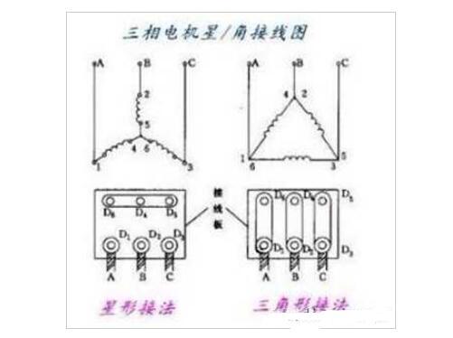 电机的三角形接法与星形接法