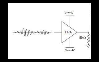 如何使用RF信號處理模塊實現漏極調制系統