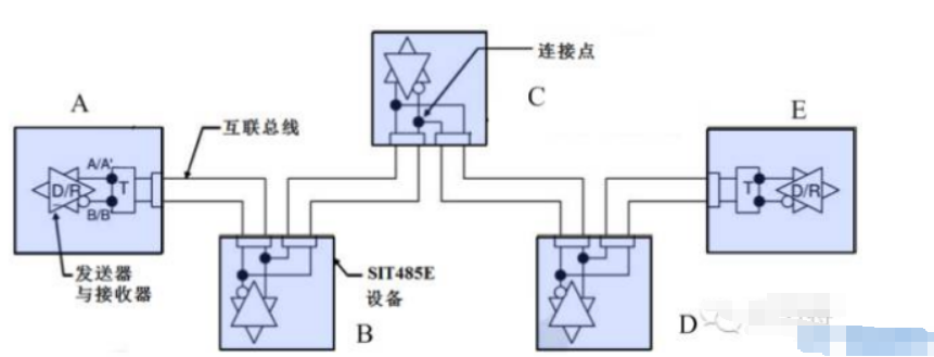 三种常用的总线拓扑结构解析