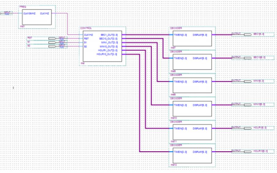 如何在QuartusⅡ软件下使用FPGA设计电子时钟的详细说明